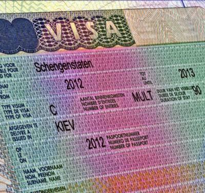 Specialty Occupation H-1B Visa Information